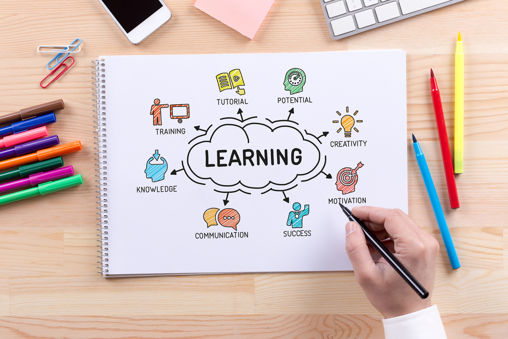 Creating Memorable Learning Experiences  The Seven